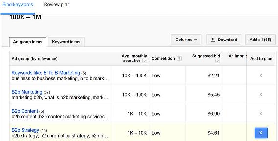 adwords ad group ideas