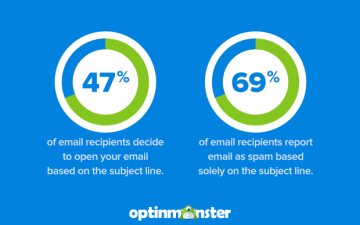 why you need good email subject lines open rates report as spam
