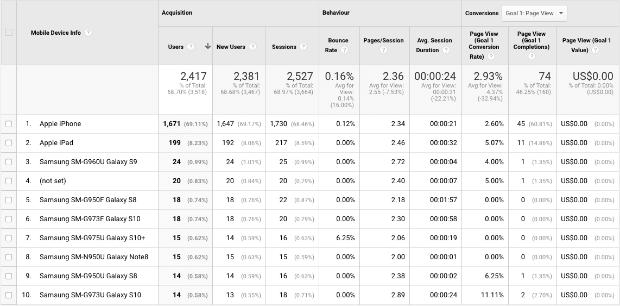 google analytics mobile report