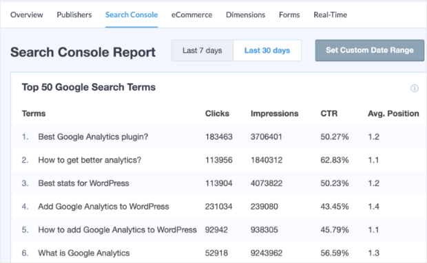 monsterinsights google search console report