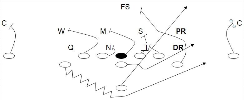 Triple Option Football from the Flexbone Offense
