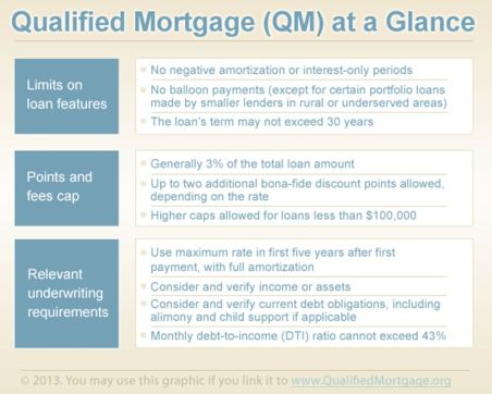 Qualified_Mortgage