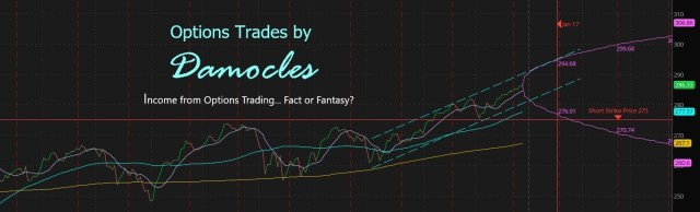 #OptionsTrades by Damocles