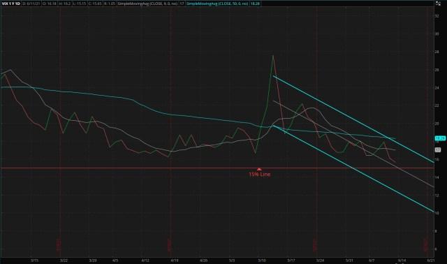CBOE Market Volatility Index - 06/13/2021