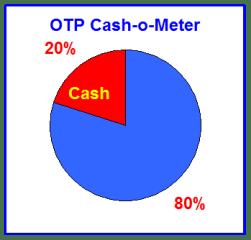 Cash-o-Meter