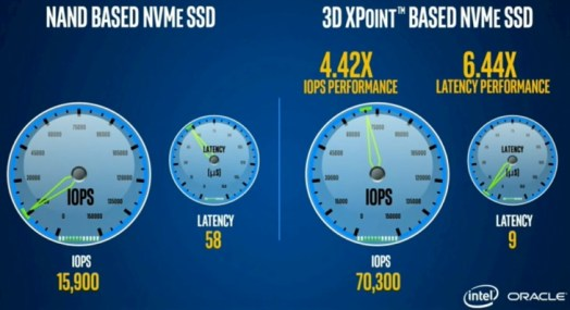 Intel Optane DC P4800X Specification