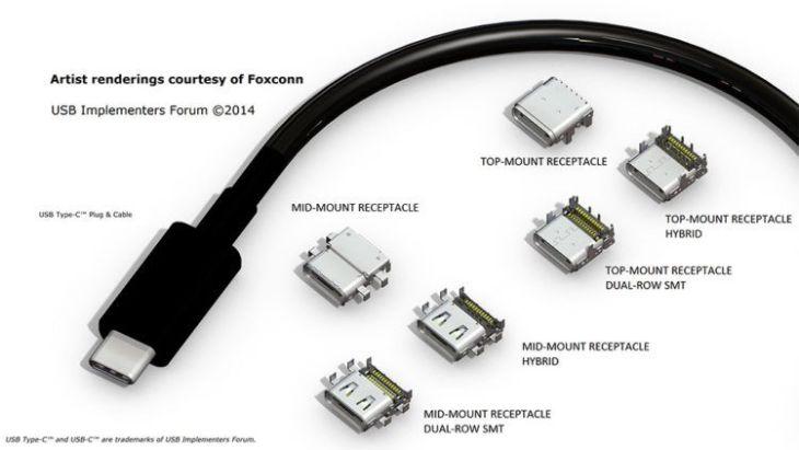 USB Type C.