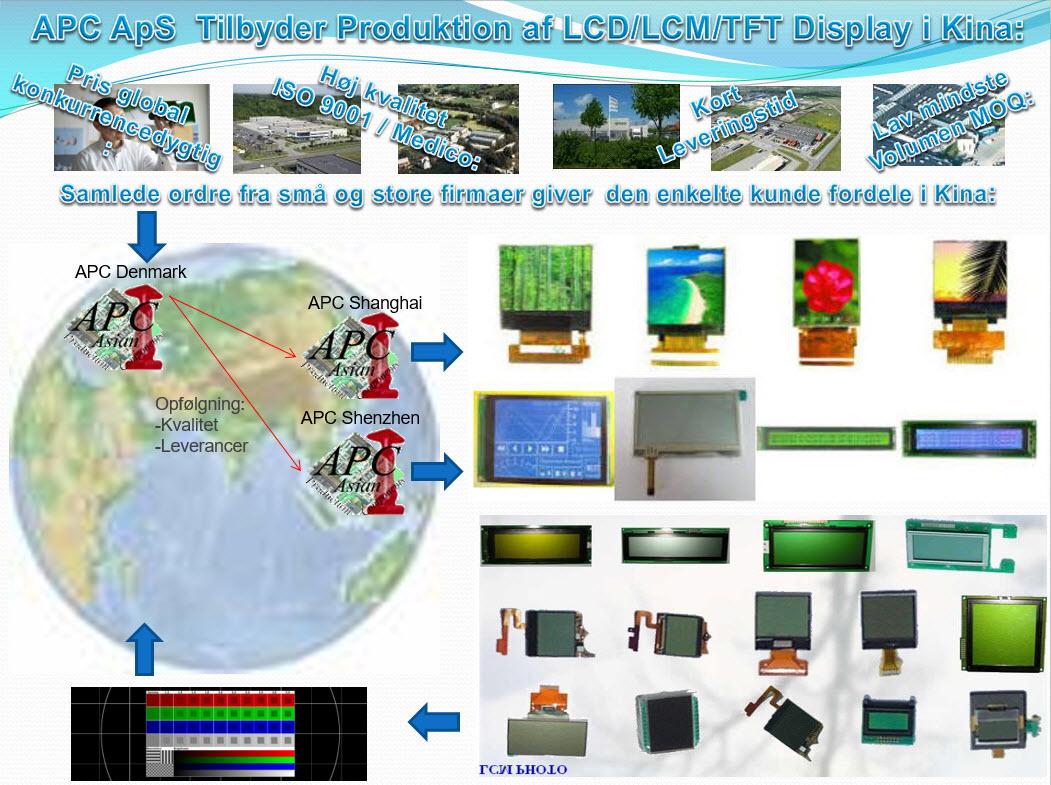 Ydelse af Display LCD, LCM og TFT