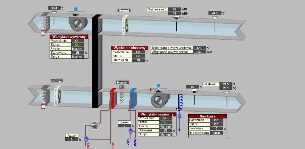 Odzysk ciepła i chłodu centrali wentylacyjnej - optymalizacja zużycia energii
