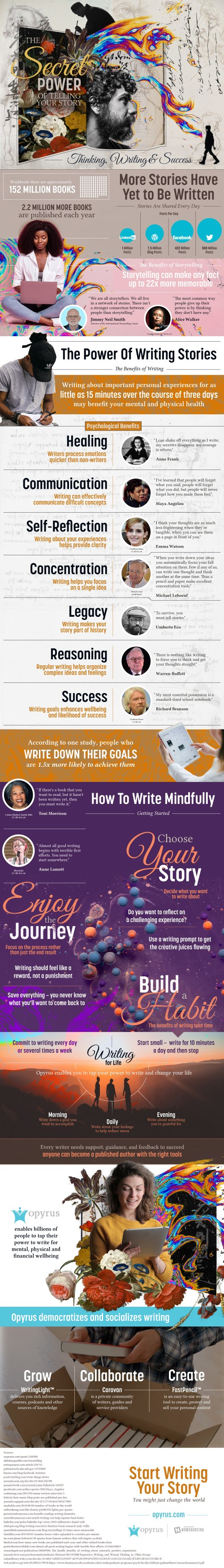 The Secret Power of Telling Your Story
