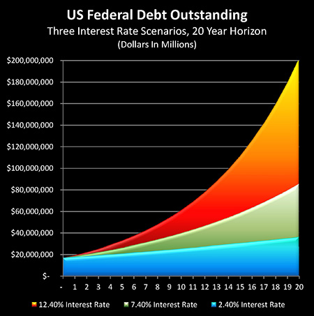 projection-dette-americaine-12
