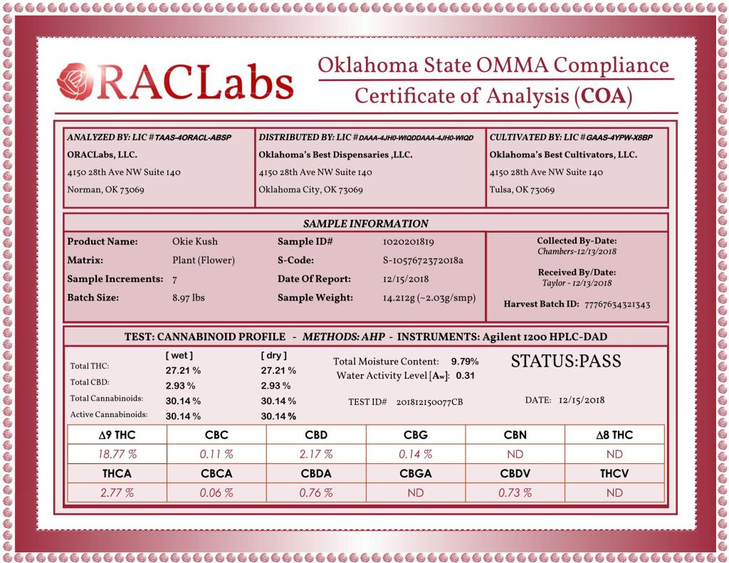 ORACL Cannabis Testing Labs Sample Certificate of Analysis