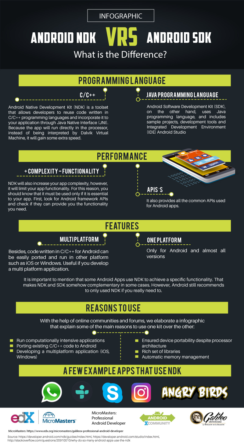 infografico android ndk vs android sdk