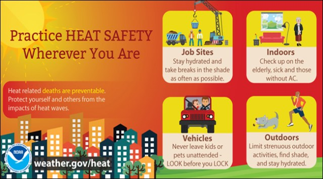 HERE'S good advice for dealing safely with the high temperatures in the area this week.