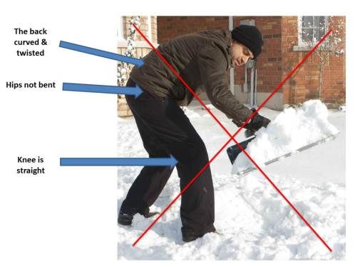 Improper shoveling technique