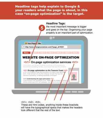 On-Page Optimization Services Stuart FL