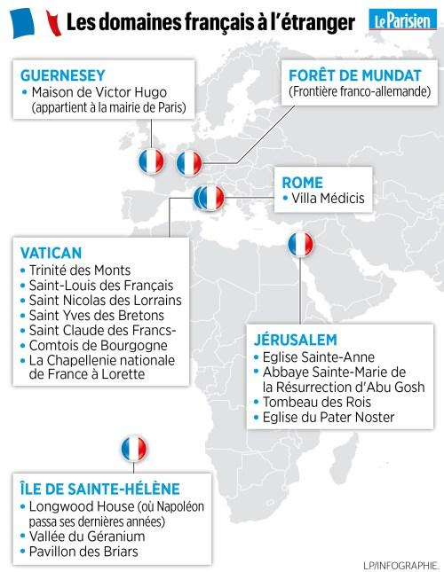 Kawasan Perancis Di Luar Negara