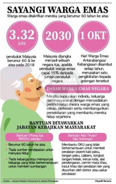 Poster Warga Emas