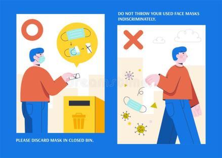 Facemask Biohazard