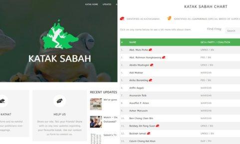 Katak Sabah