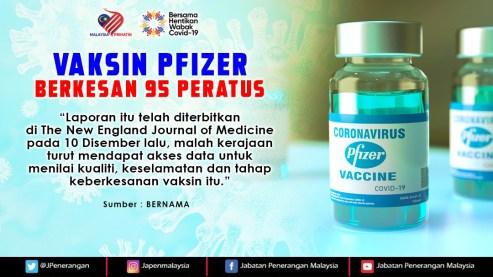 Vaksin Pfizer Berkesan 95 Peratus