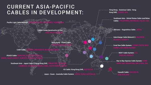 Asia Pasifik Kabel