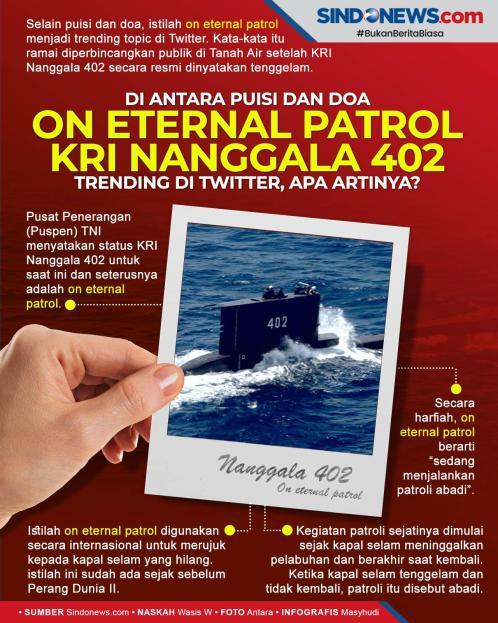 on eternal patrol kri nanggala 402 trending apa artinya hii