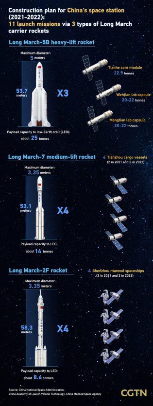 roket long march china