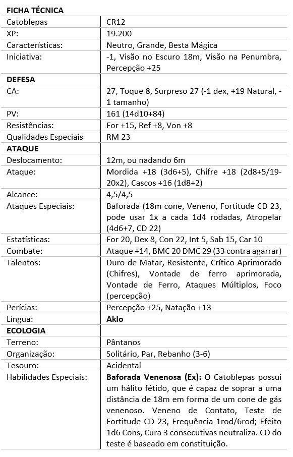 Pathfinder_Catoblepas Catoblepas