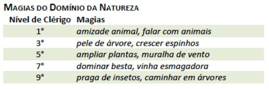 DD5_Clerigo_Dominio_Natureza Clérigo - D&D 5ª Edição