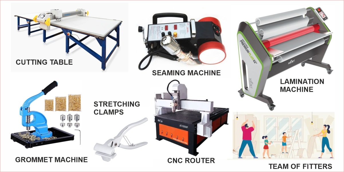 ancillary finishing equipment needed to run a wide format print shop