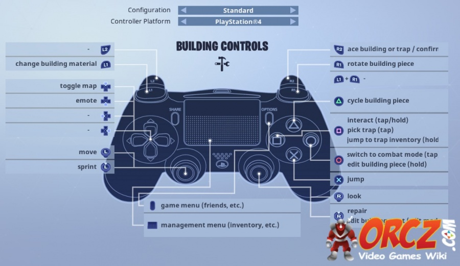 Fortnite Battle Royale PS4 Controller Layout