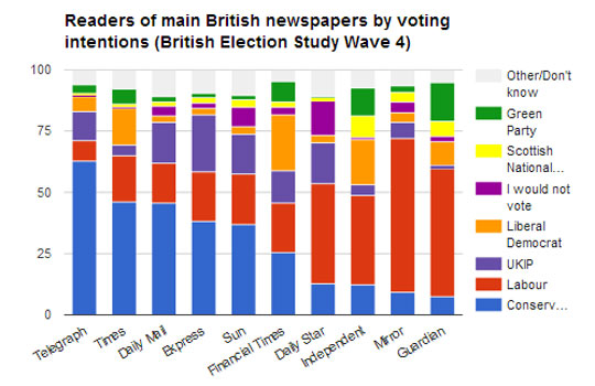 newspaper-party-affiliation