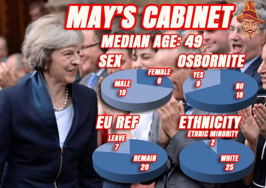 may cabinet data