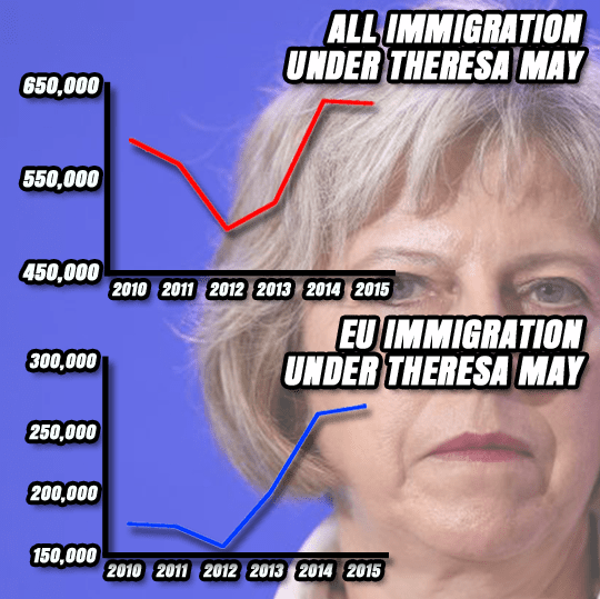 may immigration