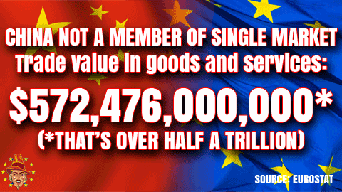 trade-value-china-eu