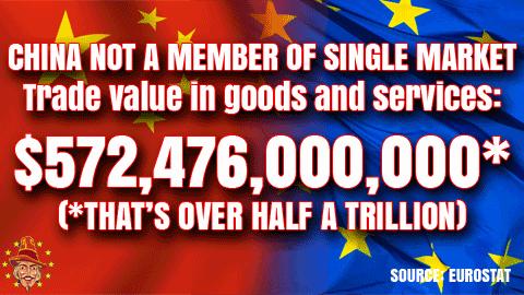 trade-value-china-eu