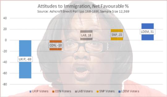 abbott-immigration