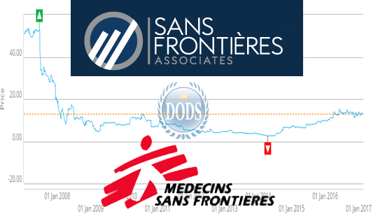 'Sans Frontieres' Controversy