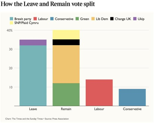 leave-remain-chart.jpg?resize=540,422&ss
