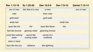 TheEnd01 - Jesus descript.001