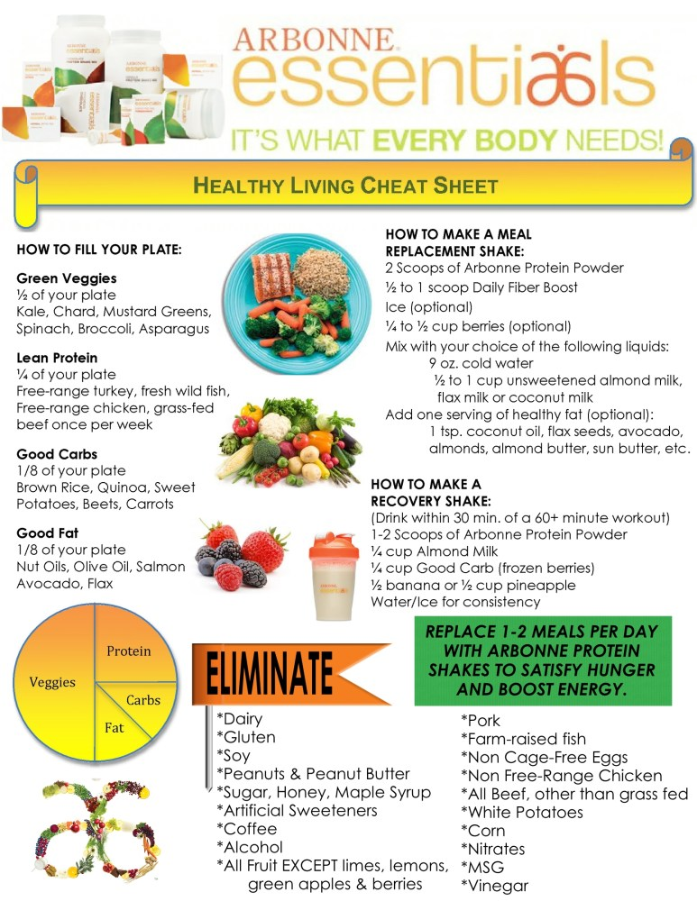 28 Day Detox Boot Camp