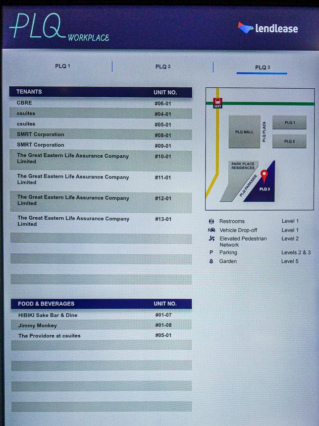 PLQ 3 Directory