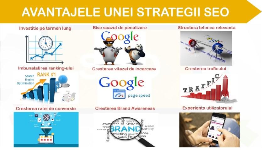 Avantajele pe termen lung ale unei strategii SEO