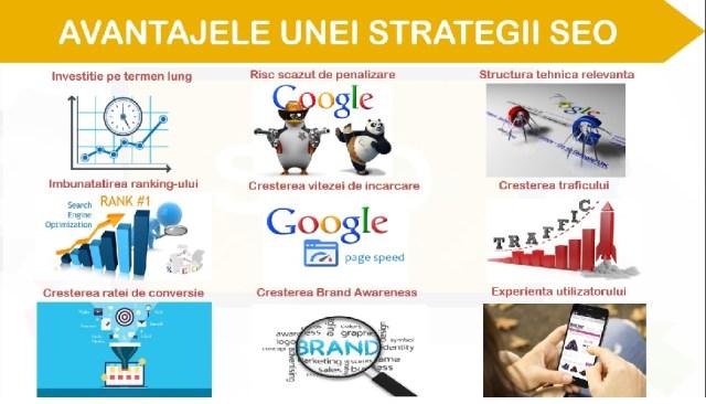 Avantajele pe termen lung ale unei strategii SEP