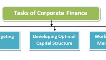The main tasks of corporate finance