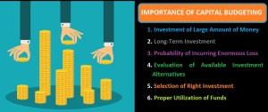 Importance of Capital Budgeting