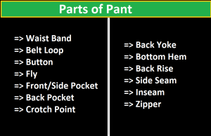 Parts of Pant