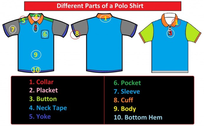 Different Parts of a Polo Shirt