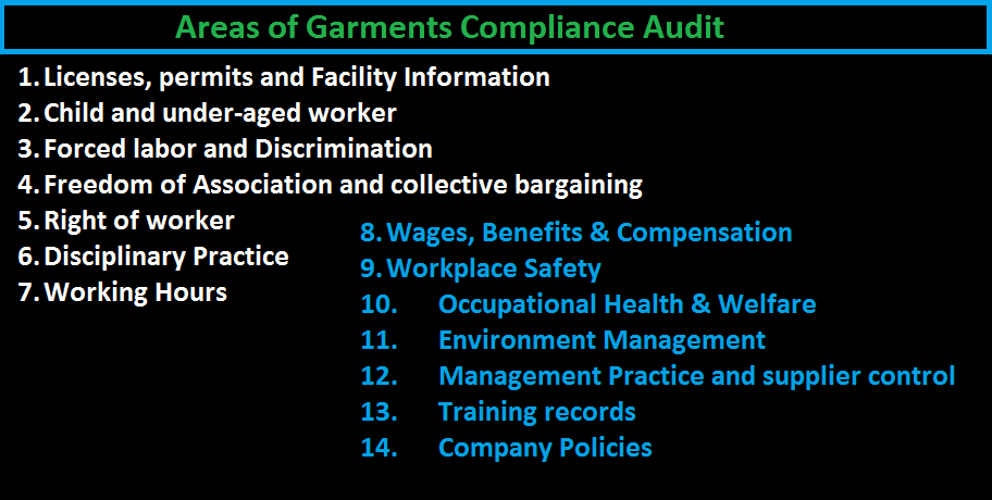 compliance audit checklist in apparel industry